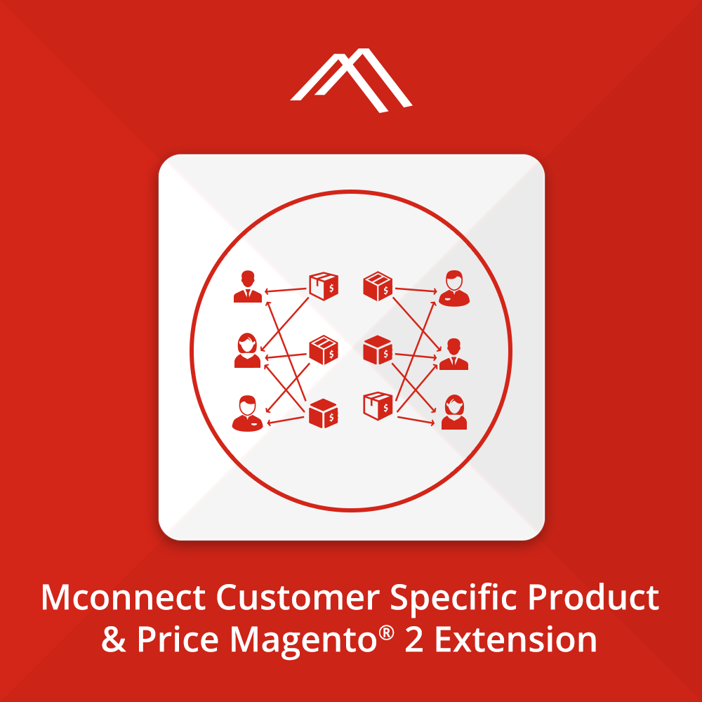 Customer-Specific Product and Pricing - Magento Extension