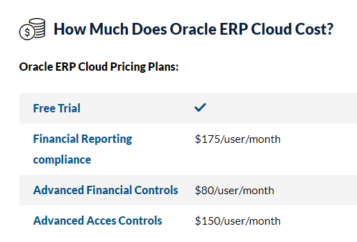 Oracle ERP cloud pricing plan