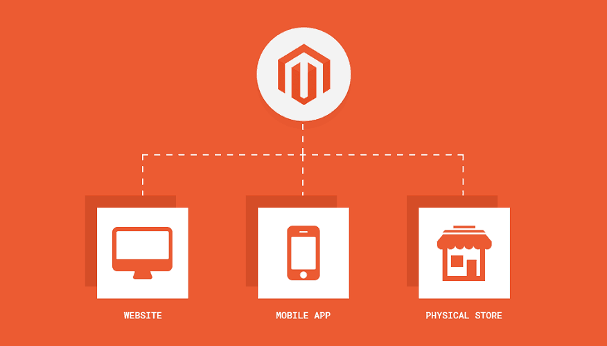 How to Implement Omnichannel Magento System