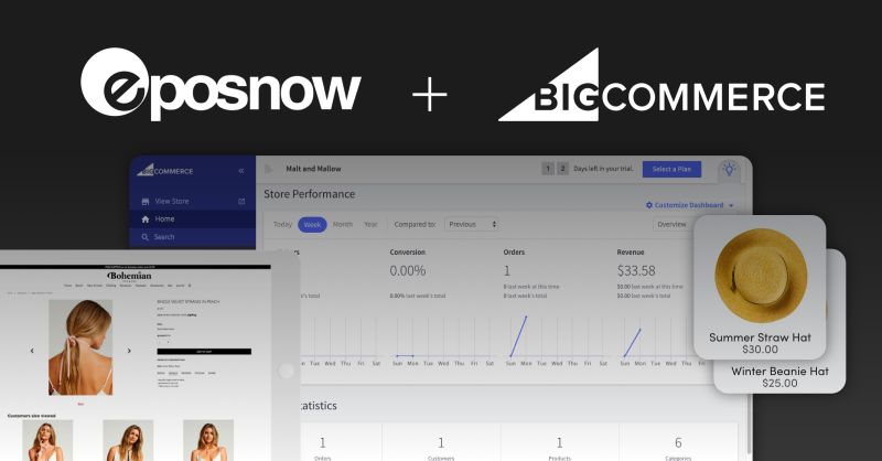 The integration of Epos Now and BigCommerce