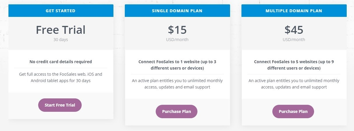 FooSales POS pricing plans