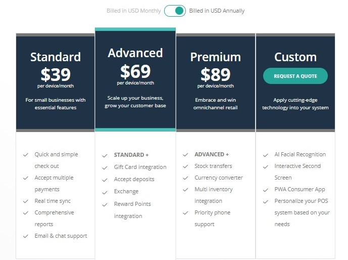 ConnectPOS straightforward pricing plans