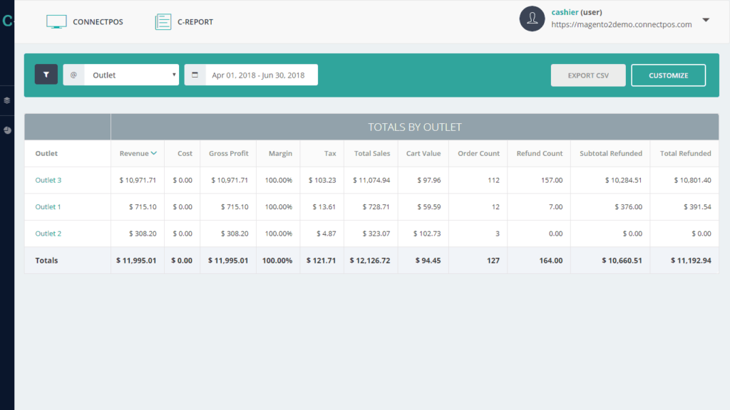 essential POS feature: reporting
