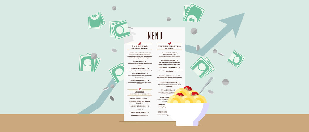 Ineffective inventory management and menu pricing