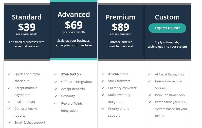 ConnectPOS pricing plan