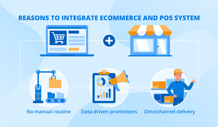 POS Solution For Toys, Hobbies & Gifts Retail: Robust integration with multiple e-commerce platforms