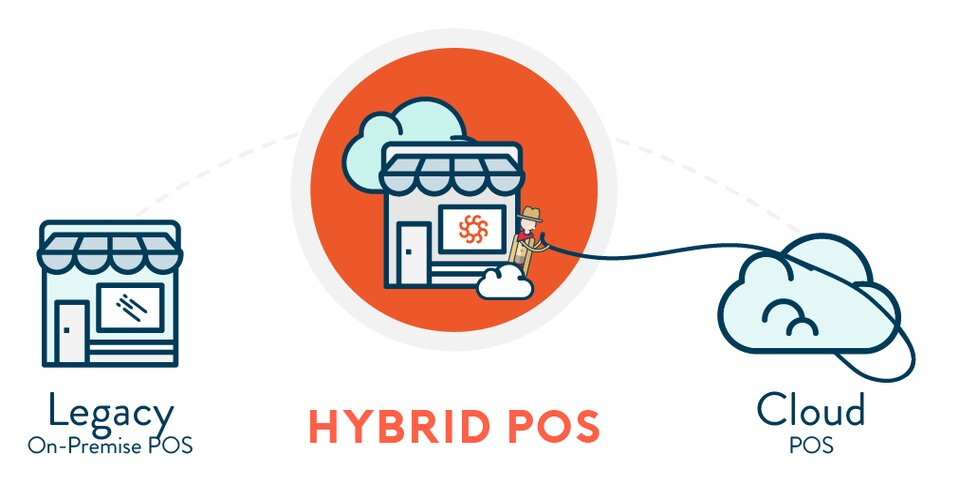 hybrid POS