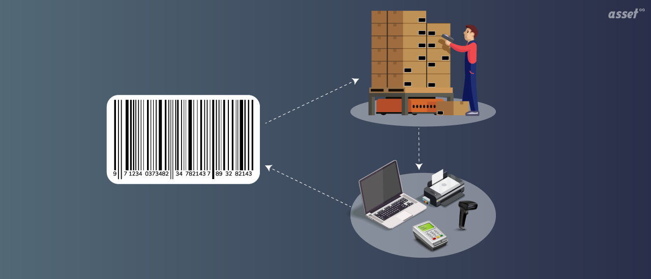 Tagging and Barcoding