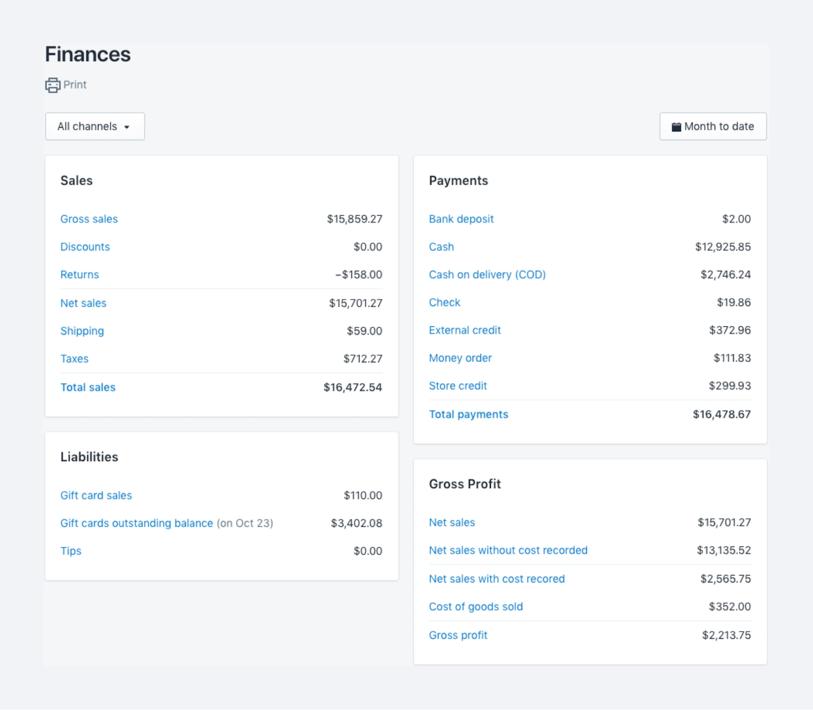 Financial reports in Shopify POS