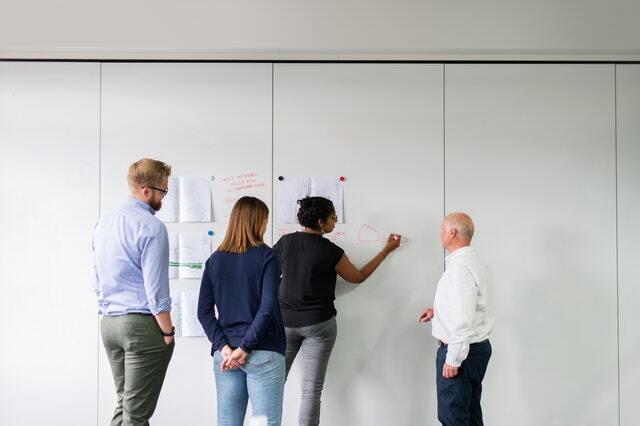 plan business strategies