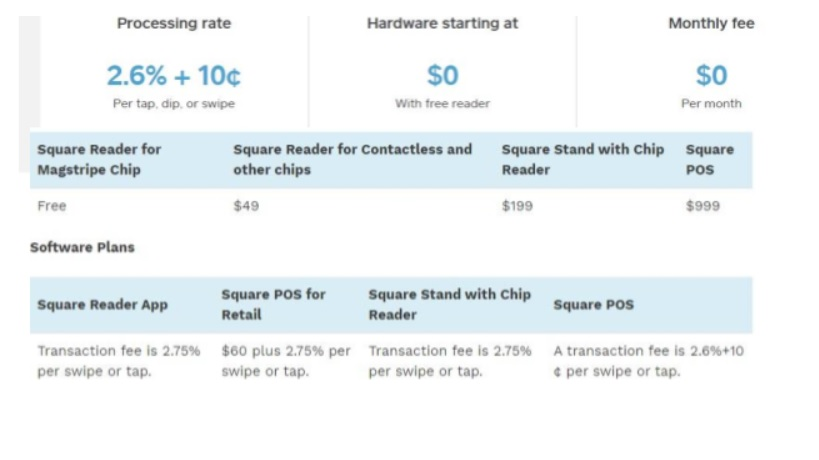 Square pricing plan