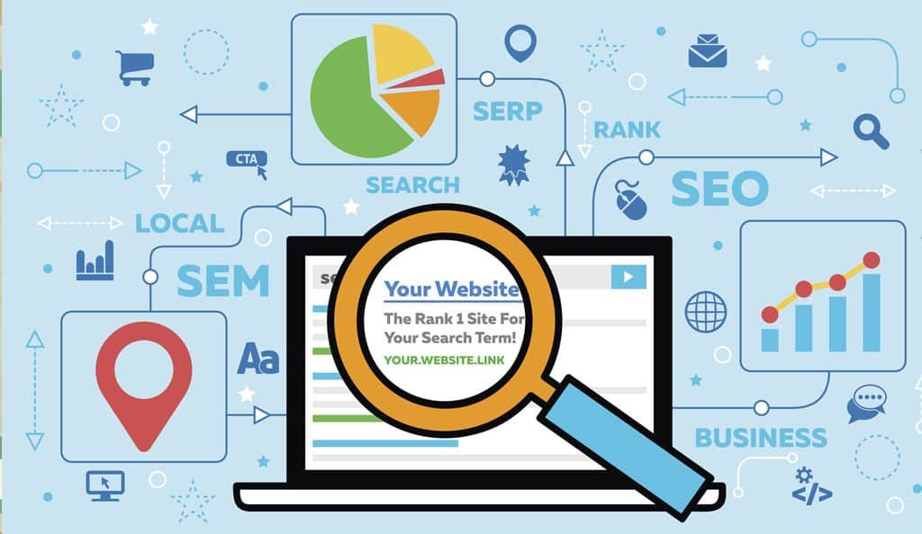 multiple store locator: boost search engine ranking