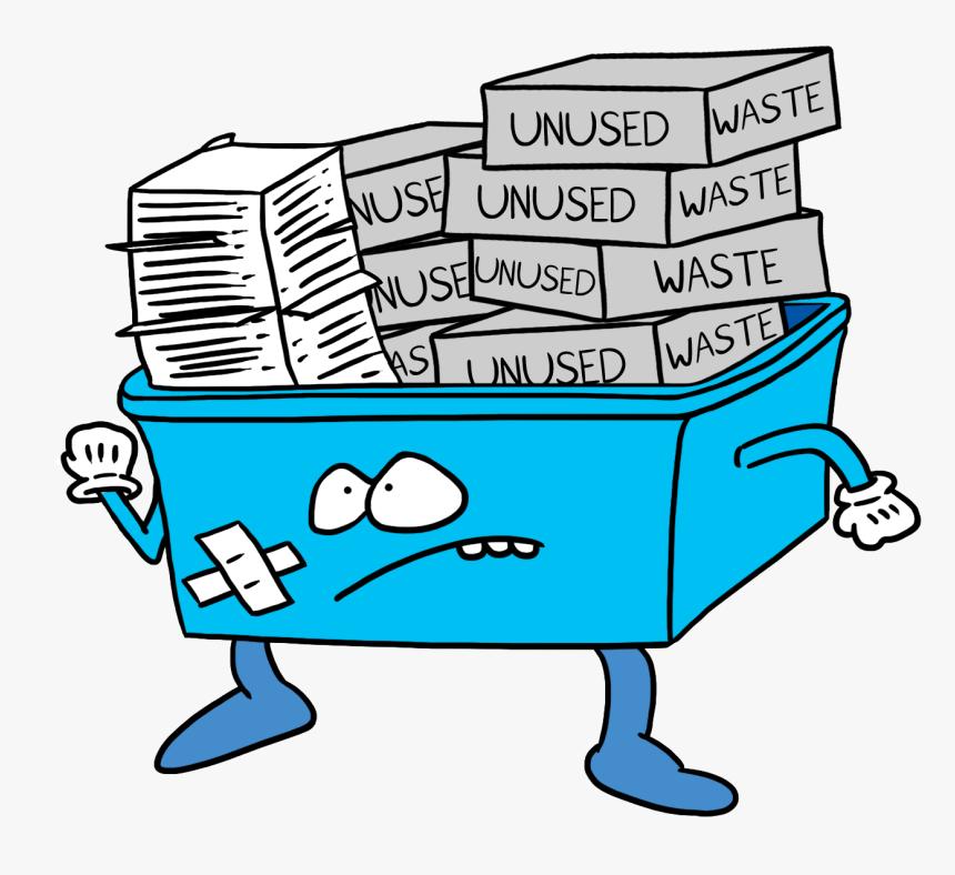 Reduce Inventory Waste