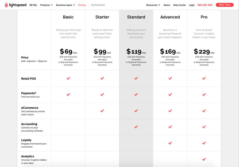 Lightspeed's pricing plans