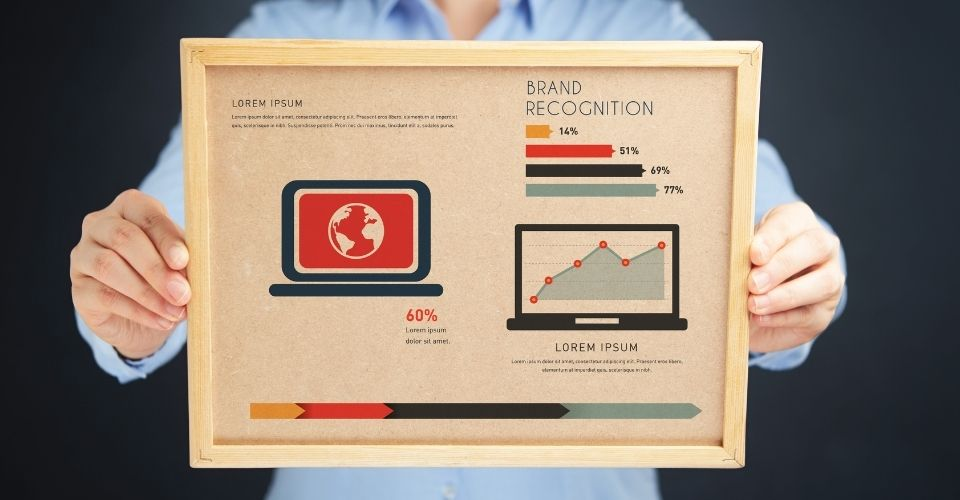 It Increases Brand Recognition - WooCommerce omnichannel commerce