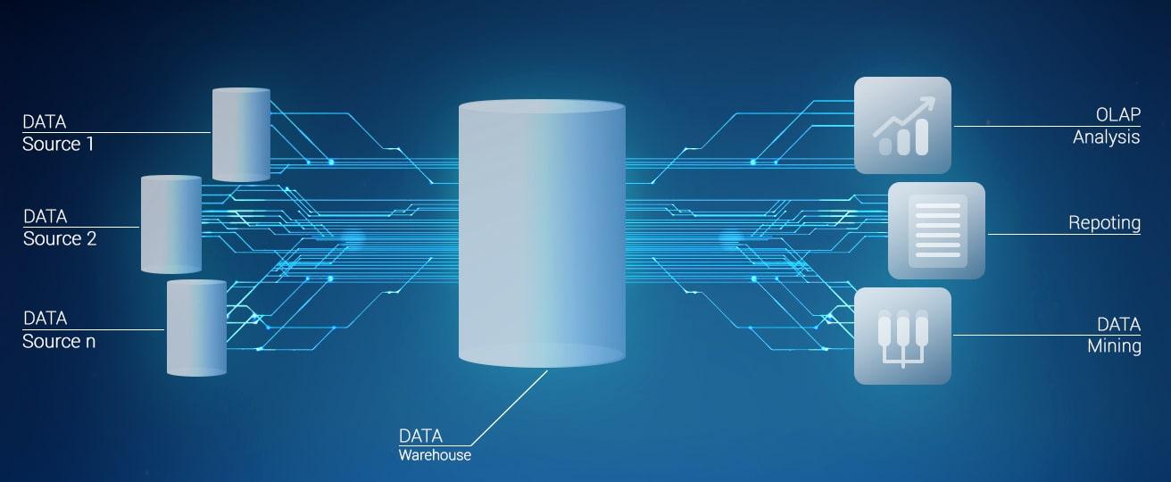 Well-organized data storage