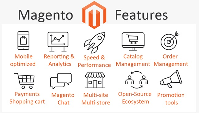Magento highlight features